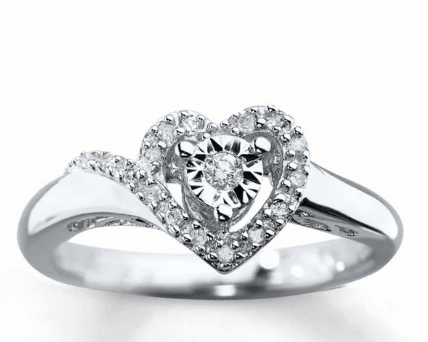 ring promise